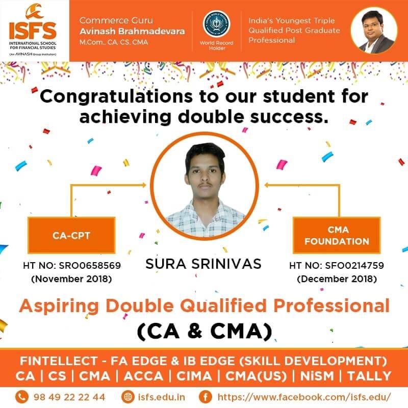 Sura Srinivas