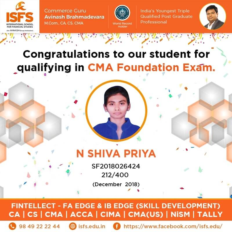 N Shiva Priya